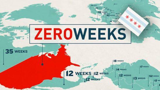 Zero Weeks Chicago